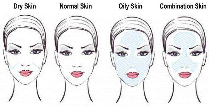 cách phân biệt làn da cơ bản
