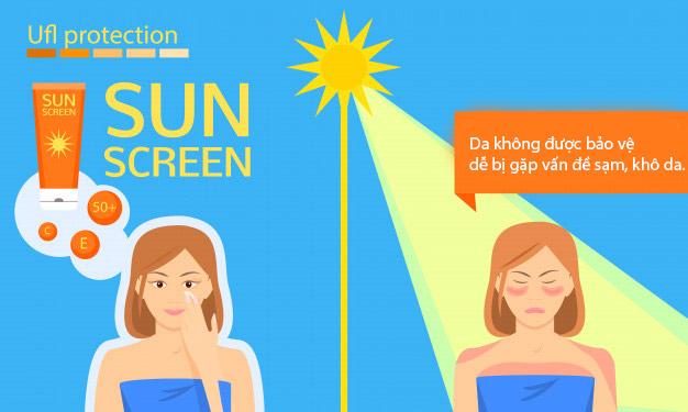 Công dụng và lợi ích mà kem chống nắng mang lại