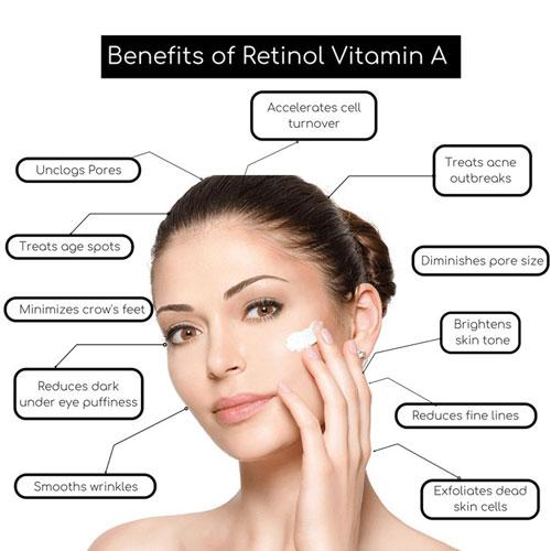 lợi ích của Retinol
