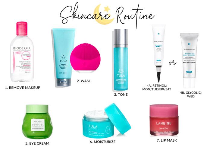 các bước chăm sóc da với Retinol