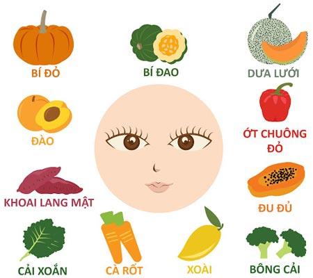 Các thực phẩm tốt cho mắt