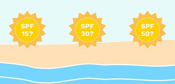 SPF là gì và chỉ số SPF trong kem chống nắng bao nhiêu thì tốt cho da?